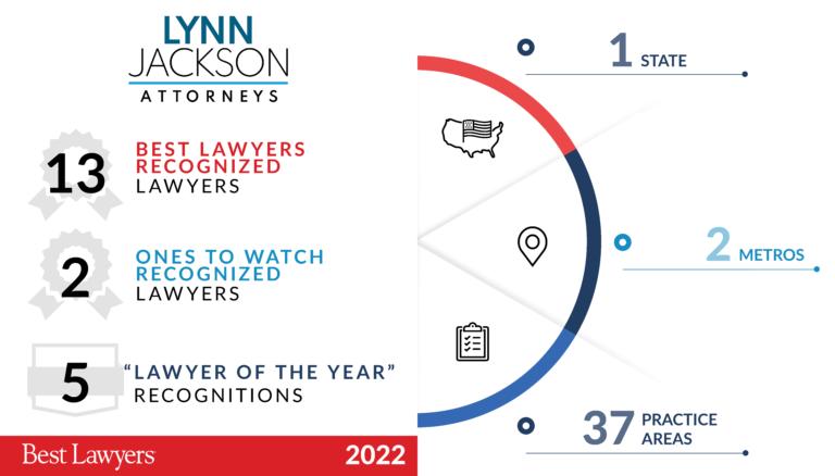 15 Lynn, Jackson, Shultz & Lebrun, P.C. Lawyers Recognized by Best Lawyers®